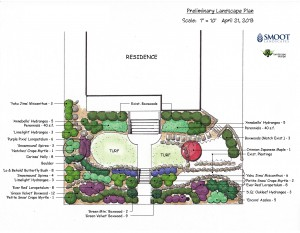 Landscape design plan example